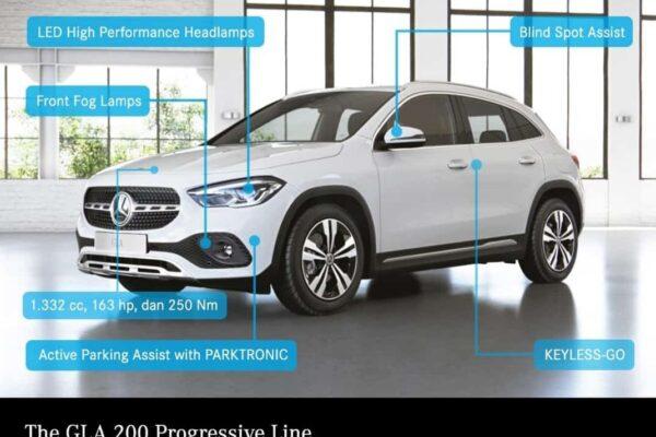 Mercedes-Benz GLA 200 Progressive Line 2021